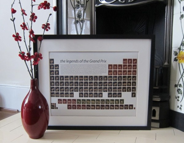 Formula 1 gift – legends of the Grand Prix periodic table print ...
